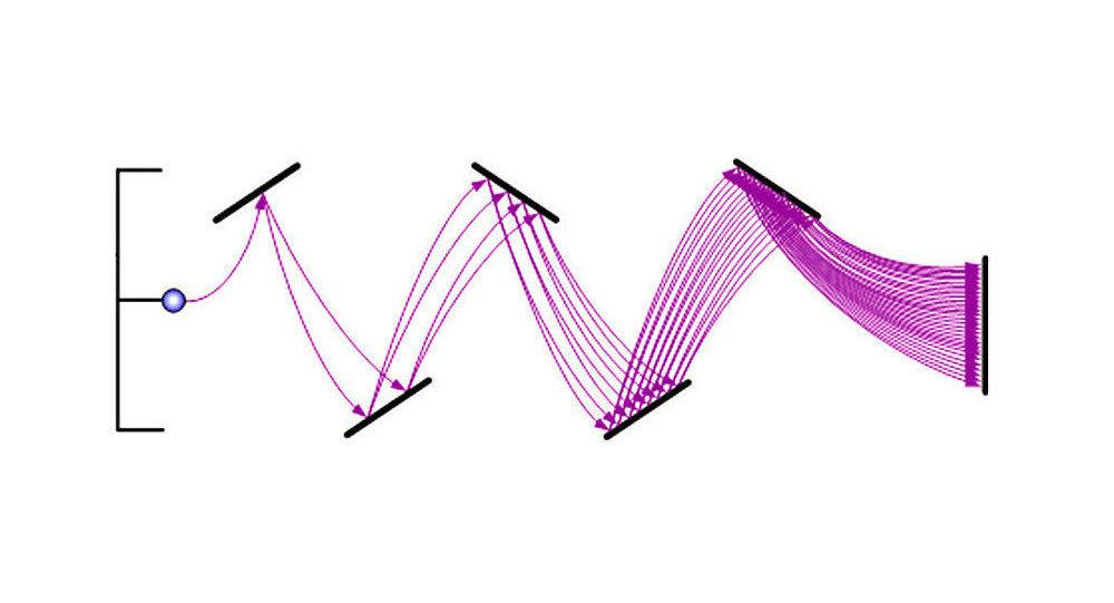 فناوری های پوشیدنی و امواج رادیویی