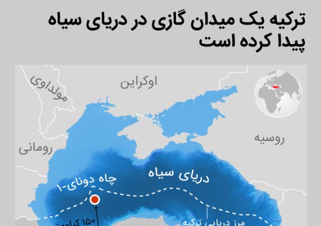 گاز ترکیه