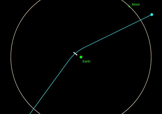 پدیده خطرناک در یک سیارک که زمین را تهدید می کند
