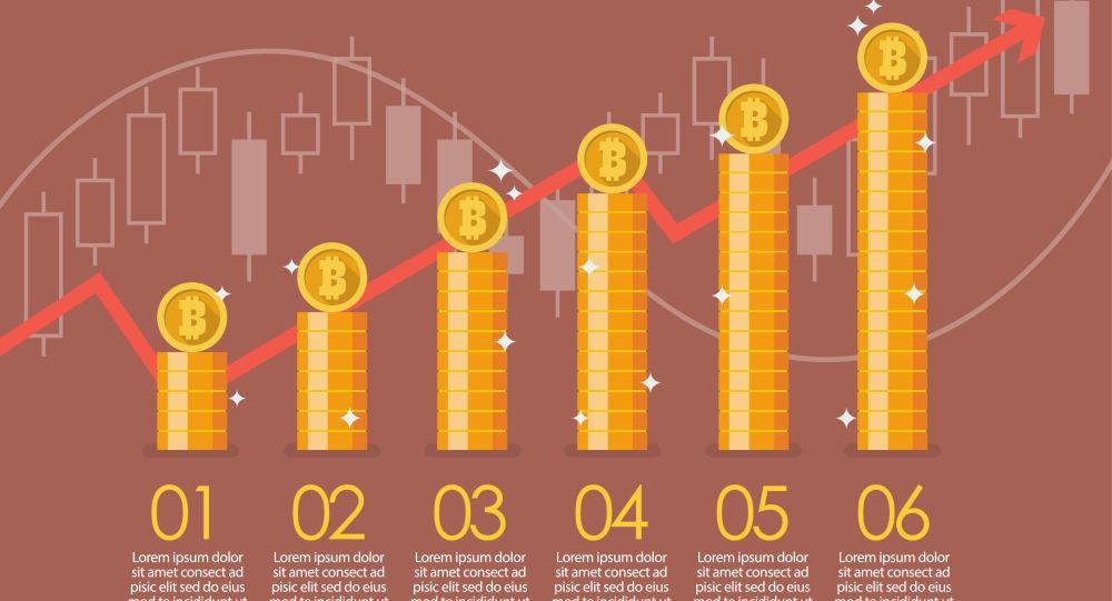 قیمت بیت کوین روند صعودی گرفت