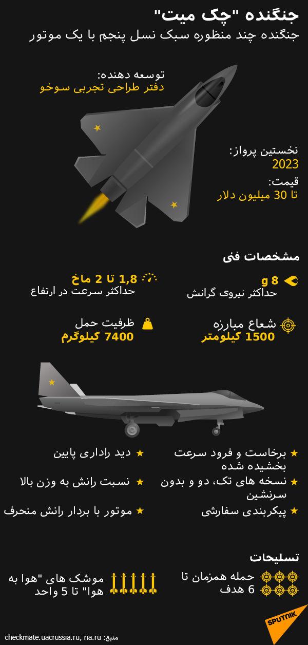 انتشار جزئیاتی از جدیدترین جنگنده تک موتوره روسی چک میت