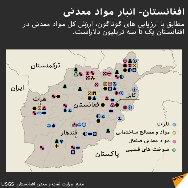 افغانستان- انبار مواد معدنی