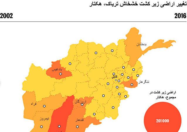 افغانستان پس از ورود نیروهای بین المللی آیساف از سال 2001 تا سال 2017