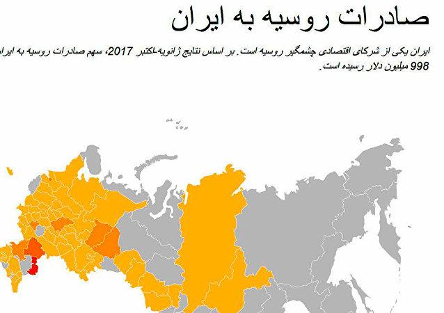 صادرات روسیه به ایران