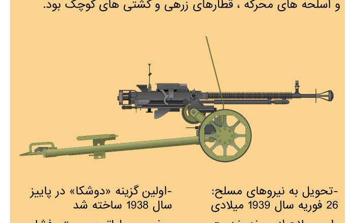 مسلسل سنگین دوشکا، ساخت دگتیاروف و اشپاگین در سال 1938