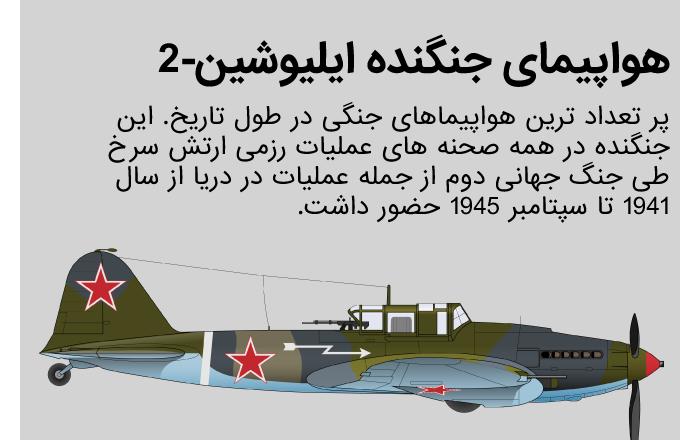هواپیمای جنگنده ایلیوشین ـ 2